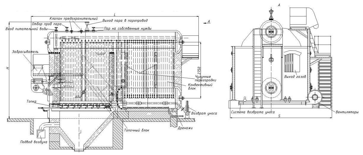Общий вид котла ДКВр-20-13С