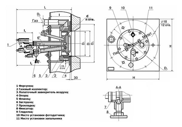 Горелка Гм-7 Инструкция - фото 2